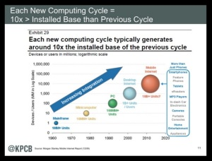 Each New Computing Cycle = >10x > Installed Base Than Previous Cycle