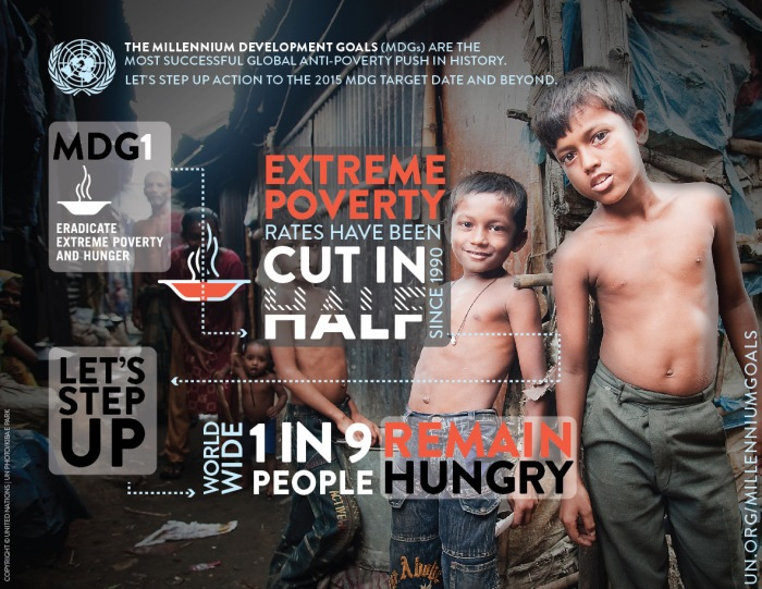 This UN Millennium Development Goals infographic shows the dramatic decline in percentage of people living under extreme poverty. (United Nations)
